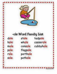 Phonics Rules, Phonics Words, Jolly Phonics, English Phonics, English Vocabulary, Teaching English, Dyslexia Teaching, Teaching Phonics, Education And Literacy