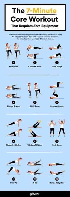 No equipment, no excuses. #greatist https://greatist.com/fitness/abs-workout-7-minute-no-equipment-core-workout Core Workouts, Core Workout Routine, Core Workout Women, Core Strength Workout, Gym Core Workout, At Home Workouts, Lower Ab Workouts, Tone Abs Workout, Beginner Core Workout
