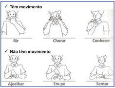Configuração das Mãos   Pontos de Articulação   Orientação   Movimento    Expressão Facial  e/ou corporal    Sinais  Os sinais é formados a...