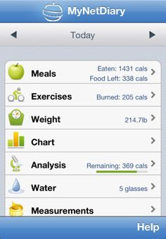 Great App: MyNetDiary ~  Food Diary , Calorie Counter with Exercise Log for the iPhone, iPad, Android, and BlackBerry.It  has a database of over 430,000 food items so you can quickly enter what you've eaten and track calories. It has a barcode scanner, so you can scan the packaging of food you've consumed and add nutritional info to your daily food diary in a few seconds. Woah!