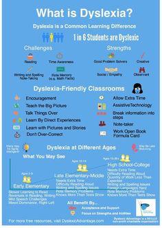 Dyslexic Advantage - What is Dyslexiaposter for dyslexia-friendly classrooms and tutoring centers. #dyslexia #dyslexicadv