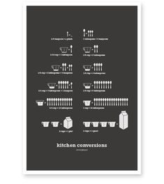 Kitchen Conversions Poster: really want the smaller one (8.5x11) in dark gray