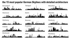 "Wall Mural ""skyline, europa, city - europe european skyline"" ✓ Easy Installation ✓ 365 Day Money Back Guarantee ✓ Browse other patterns from this collection! American Staffordshire, Stockholm, Amsterdam, Madrid, Barcelona, Skyline Silhouette, European Home Decor, Diy Bottle, London"