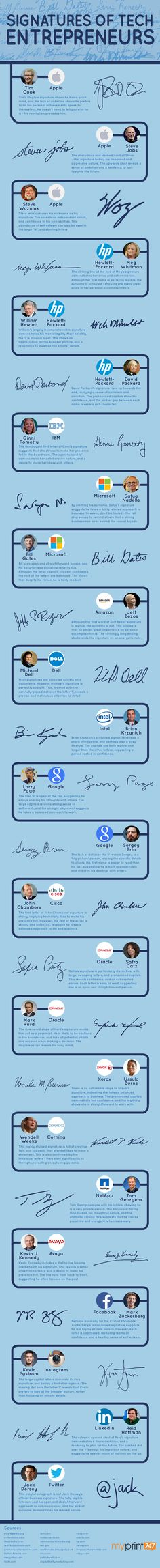 The Signatures of 25 Tech Titans and What They Say About Their Personalities