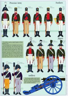 Typical Fusiliers, Jaegers & Artillery at the Battles of Jena & Auerstedt on October 1806 Jena, Battle Of Waterloo, Waterloo 1815, Sun Tzu, Army Uniform, Military Uniforms, Military Modelling, French Army, Imperial Russia