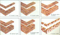 Consejos-para-construir-un-muro-de-ladrillos.jpg (500×294)
