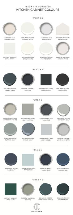 Friday Favourites: Kitchen Cabinet Colours | Coco & Jack