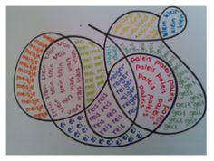 Spelling woorden verwerken door een spellingdroedel te maken. Wat een super idee!
