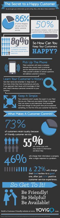 El secreto para un cliente feliz #infografia #infographic #marketing