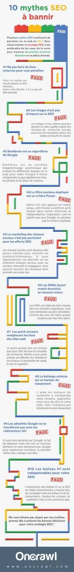 [Infographie] 10 mythes #SEO à bannir.