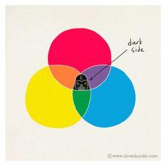 funny graphs - Darth Venn