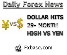 DOLLAR HITS 29-MONTH HIGH VS YEN; U.S. JOBS DATA AWAITED  http://news.fxbase.com/index.php/2013/01/04/dollar-hits-29-month-high-vs-yen-u-s-jobs-data-awaited/