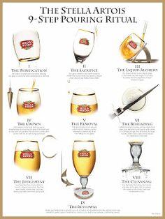 Itz LORi: Stella Artois Chalice