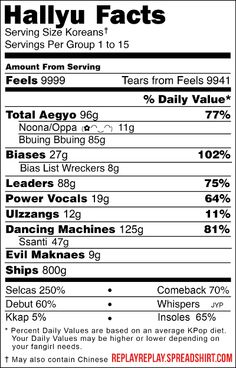 An example of the general serving sizes of EVERYTHING KOREAN that any kpopper digests on a daily basis... :)