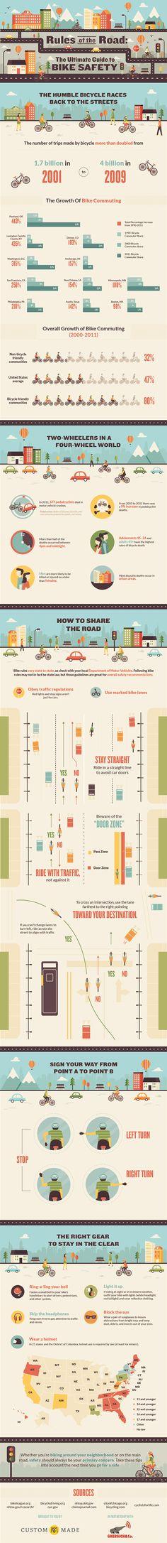 Unique Infographic Design, The Ultimate Guide To Bike Safety via @mstresky #Infographic #Design #Bike