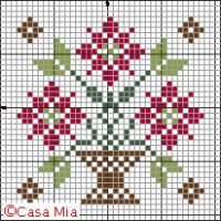Thrilling Designing Your Own Cross Stitch Embroidery Patterns Ideas. Exhilarating Designing Your Own Cross Stitch Embroidery Patterns Ideas. Mini Cross Stitch, Cross Stitch Samplers, Cross Stitch Flowers, Cross Stitch Charts, Cross Stitch Designs, Cross Stitching, Cross Stitch Embroidery, Embroidery Patterns, Cross Stitch Patterns