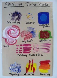 Poster of painting techiques.                       Gloucestershire Resource Centre http://www.grcltd.org/scrapstore/