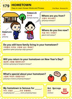 179 Learn Korean Hangul Hometown