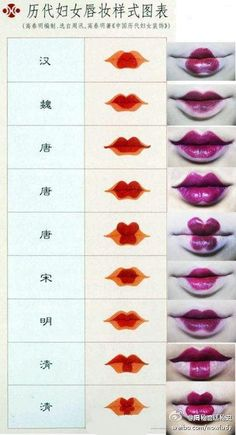 Chinese Period Lip Shapes