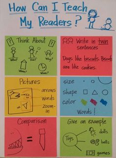 easy healthy breakfast ideas on the good day song Readers Workshop, Writer Workshop, Informational Writing, Nonfiction, 3rd Grade Writing, Writing Anchor Charts, Instructional Coaching, Good Day Song, Education Quotes For Teachers