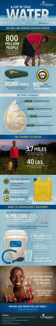A Cup of Cold Water - Created for World Water Day to promote Compassion's Water of Life initiative Water Facts, Child Sponsorship, Water Issues, Water Scarcity, Compassion International, World Water Day, Water Resources, Climate Change, Change The World