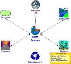 Seeking sustainable wellbeing :: HEALTH/LIFE, Safety/Libery & environment/pursuit of happiness ...