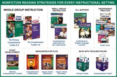 Comprehension Tool Kit  ... Nonfiction Strategies for Every Instructional Setting