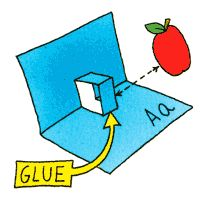 ABC Pop-Up Books tutorial; find a n instruction sheet here: http://booklyn.org/booklyn-ed-manual/