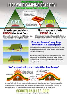 KEEP YOUR CAMPING GEAR DRY. I thought the right way was to use a plastic tarp under the tent floor; here's why you should put the tarp INSIDE the tent (yeah seems backwards) camping campsite Camping Hacks With Kids, Camping Info, Camping In The Rain, Camping Checklist, Camping Essentials, Camping And Hiking, Family Camping, Camping Gear, Outdoor Camping