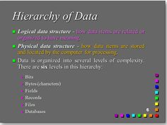 Do you know? #Data are logically #organized into: Bits (characters), Fields, Records, Files, Databases.