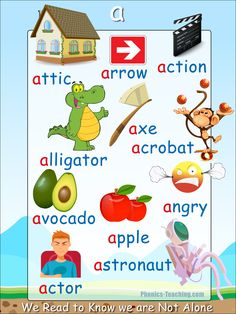 Short a - FREE PRINTABLE phonics poster for auditory discrimination, sound studies, vocabulary and classroom reference.
