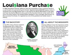Free Inforgraphics and lesson sheets from KidsDiscover