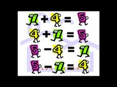 Learn Addition and Subtraction Fact Families Song