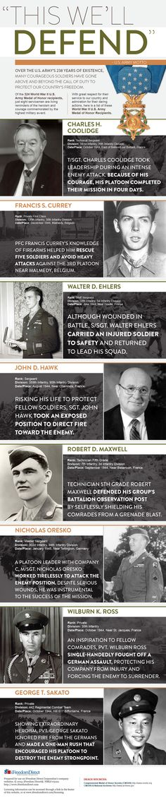 Meet 8 Living WWII Army Medal of Honor Awardees | iFreedom Direct