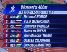 """One time Regina George beat me in the Olympics. It was awesome"" - Mean Girls in the Olympics :P"