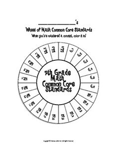 FREE: MATH Common Core State Standards 6-8 Checklist