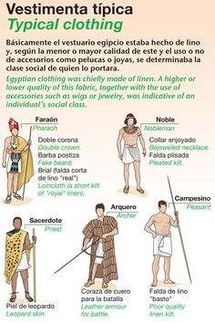 clothes of different classes in ancient Egypt