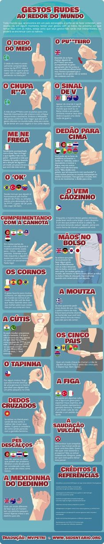 Gestos com a mão ao redor do mundo