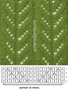 #Knitting_Stitches - What a beautiful and easy stitch. I love the purls in between which makes this a winner for socks! Enjoy from #KnittingGuru http://www.KnittingGuru.etsy.com
