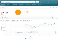 Google Pirate : un filtre contre le téléchargement illégal #Google