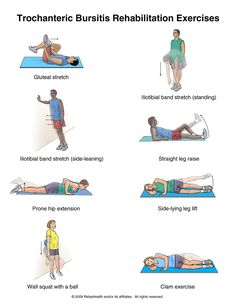 hip stretching exercises with pictures | Summit Medical Group - Hip Bursitis Exercises