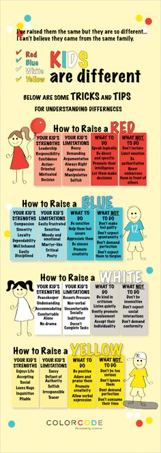 Great stuff! Parenting Tips from the Color Code.