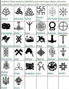 Image result for nordic symbols