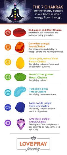 Benefits of Wearing Chakra Bracelets | Types of Chakra Bracelet Sacral Chakra Healing, Chakra Meditation, Chakra Mantra, Chakra Healing Stones, Crystal Healing, Chakra Colors Meaning, 7 Chakras Meaning, Chakras Explained, Purple Chakra