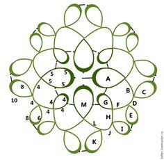 Как рисовать схемы фриволите - Ярмарка Мастеров - ручная работа, handmade
