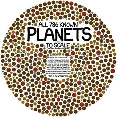 Planets: Solar System - All 786 Known Planets