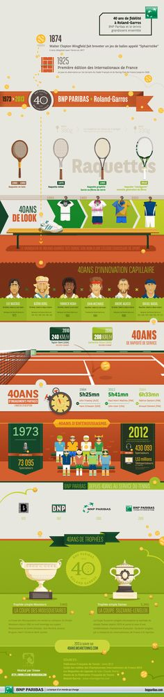 evolution_tennis_BNPParibas40ansRolandGarros24052013.png (1000×4245)