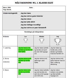 En blog til videndeling i Aalborg Kommunale Skolevæsen.Henvender sig til lærere og pædagoger.