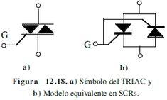 TRIAC – Variante del SCR