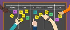 How to create agile content marketing teams.